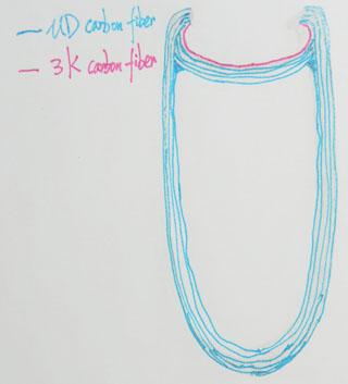 45mm U shaped Road bike rim UD cross profile