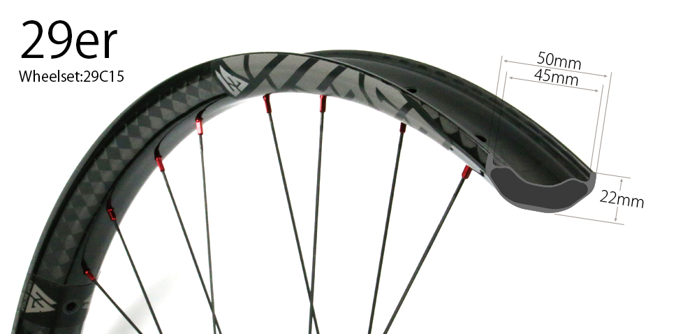 mountain bicycle plus rim