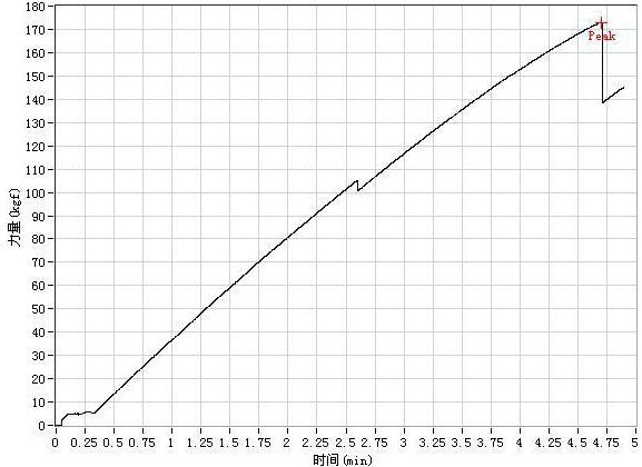 carbon 29er hook less rim impact test data